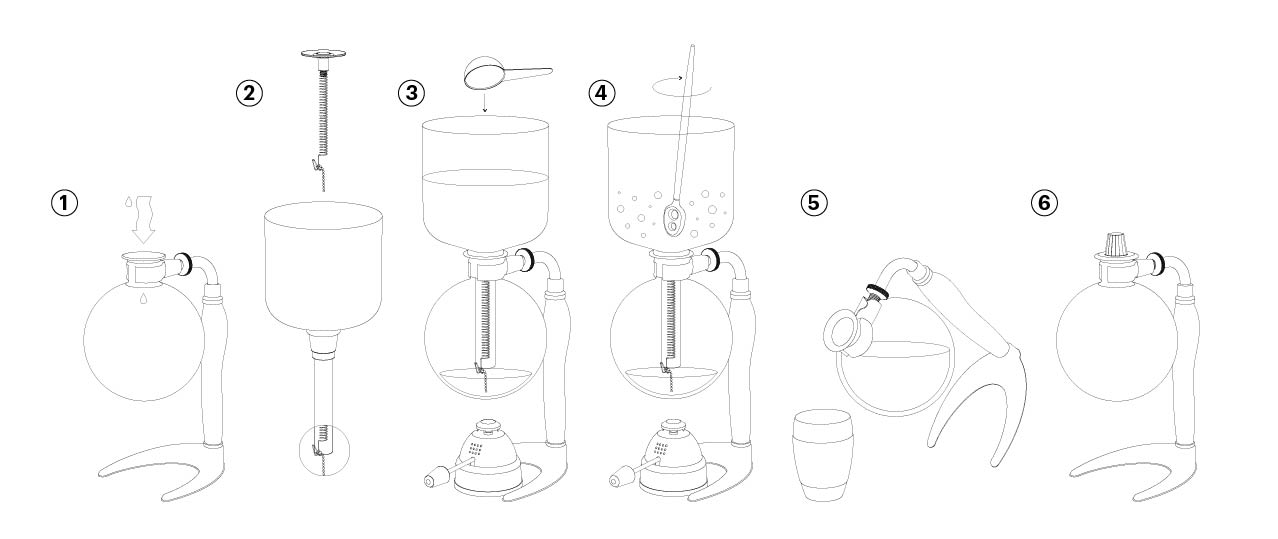 Step by step image